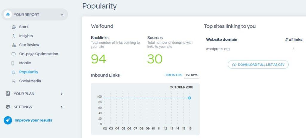 website popularity