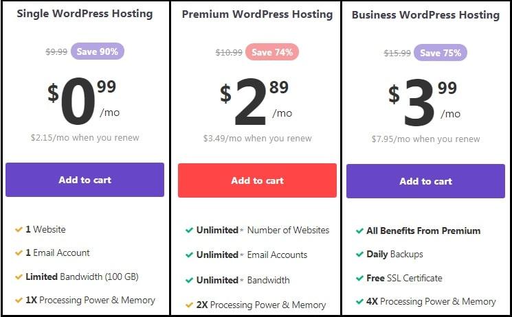 Hostinger WordPress review